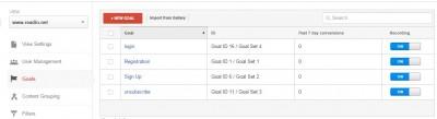 SC-Google-Goals-1